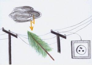 Výpadek proudu způsobený bouřkou