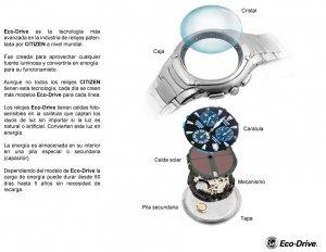Princip nabíjení a složení hodinek