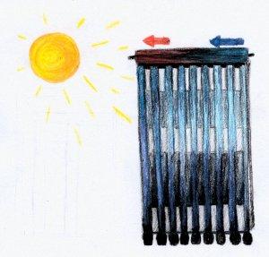 Solární fototermický systém potřebuje také záložní zdroj