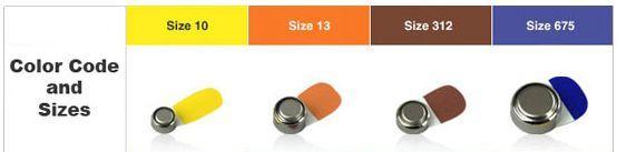 Baterie do naslouchadel barevné značení typů